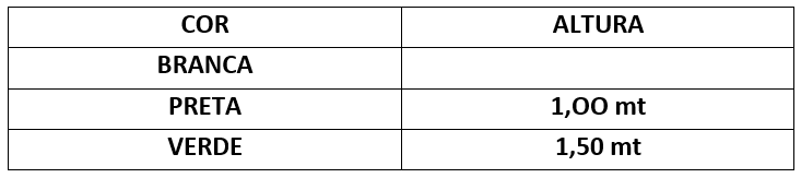 tabela-tela-plastica