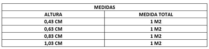 tabela-cercadinhos