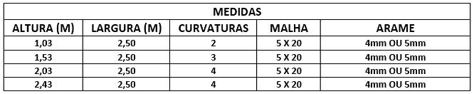 tabela-gradil